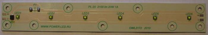 Светодиодный кластер PL-20
